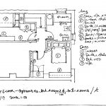 Review House Plans