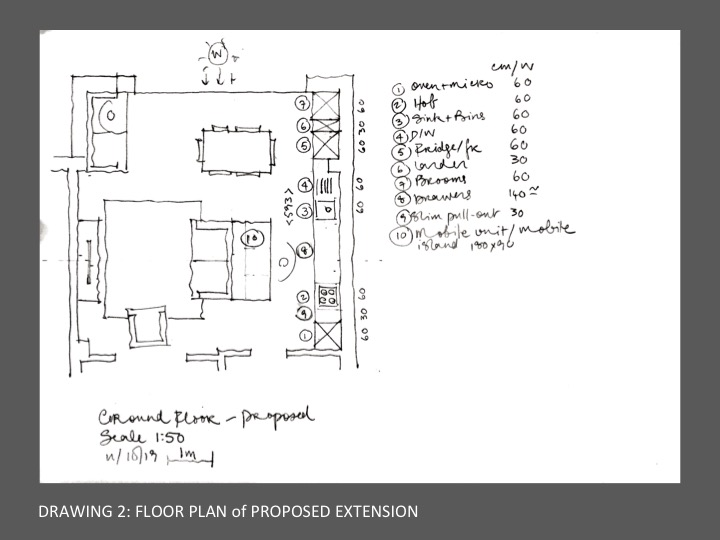 Extension Ideas Dublin houseology