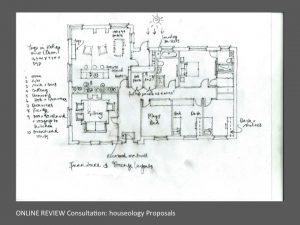 House Design Advice Ireland